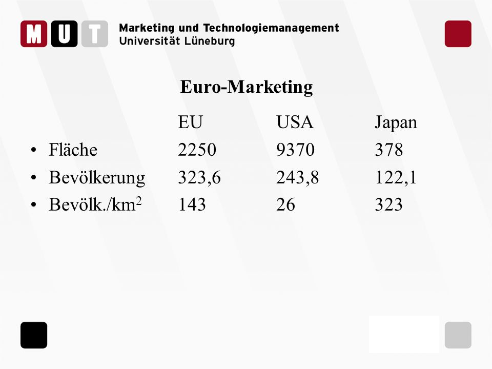 Euro-Marketing EU USA Japan. Fläche
