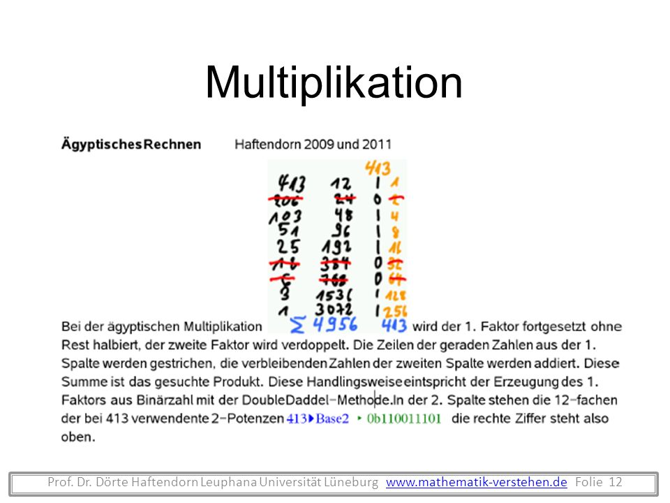Multiplikation Prof. Dr.