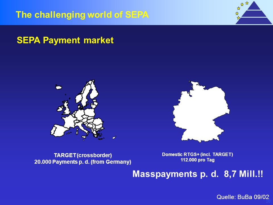Payments p. d. (from Germany) Domestic RTGS+ (incl. TARGET)