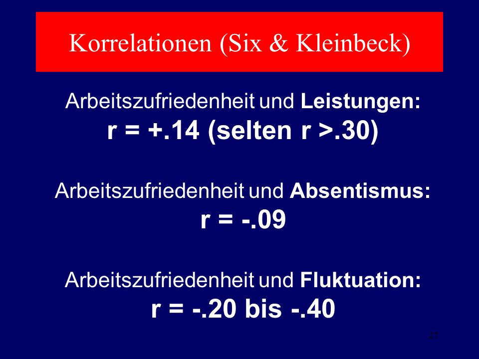 Korrelationen (Six & Kleinbeck)