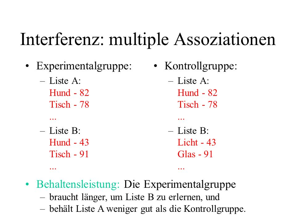 Interferenz: multiple Assoziationen