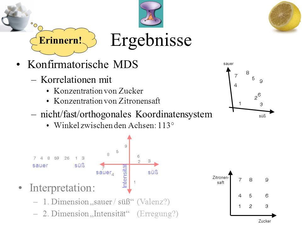Ergebnisse Konfirmatorische MDS Interpretation: Erinnern!