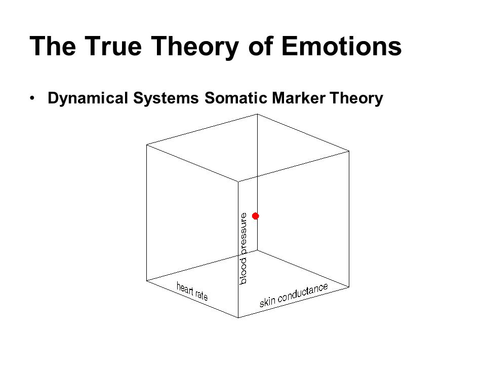 The True Theory of Emotions