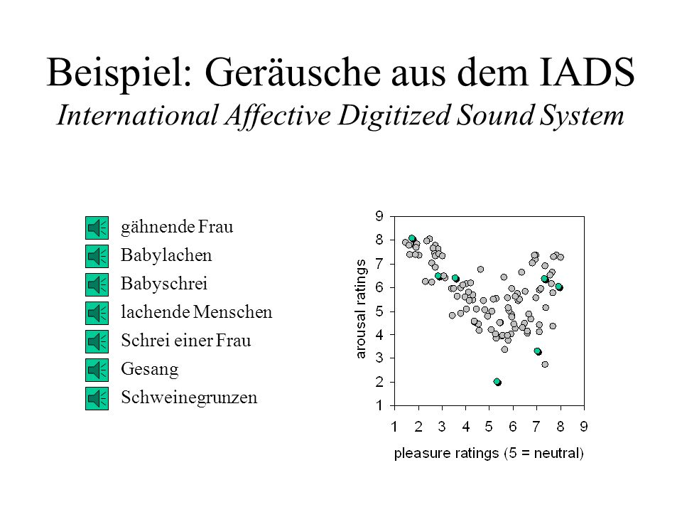 Beispiel: Geräusche aus dem IADS International Affective Digitized Sound System