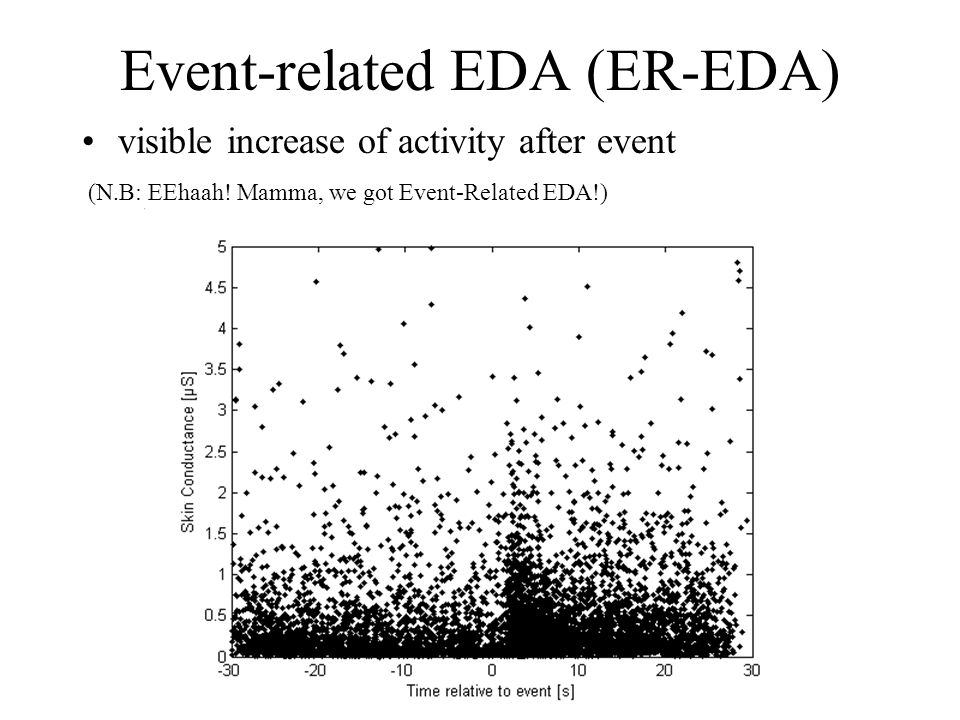 Event-related EDA (ER-EDA)