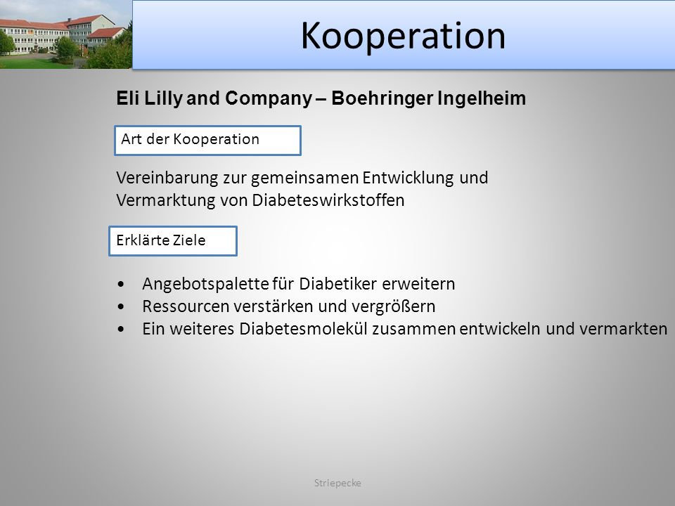 Kooperation Eli Lilly and Company – Boehringer Ingelheim
