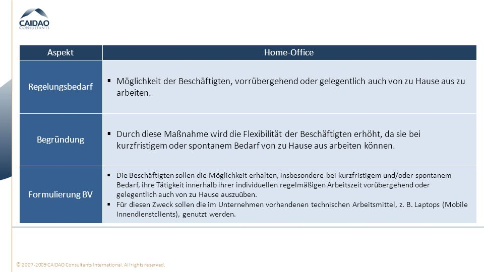 Aspekt Home-Office Regelungsbedarf