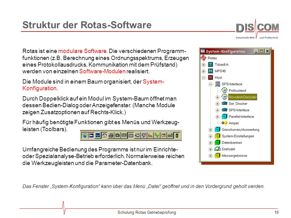 Struktur der Rotas-Software