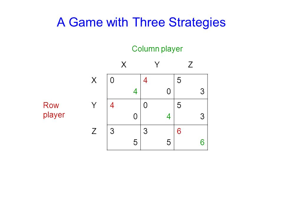 A Game with Three Strategies