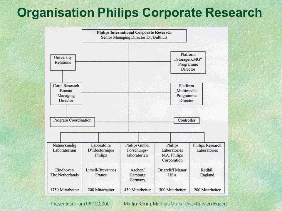 Organisation Philips Corporate Research