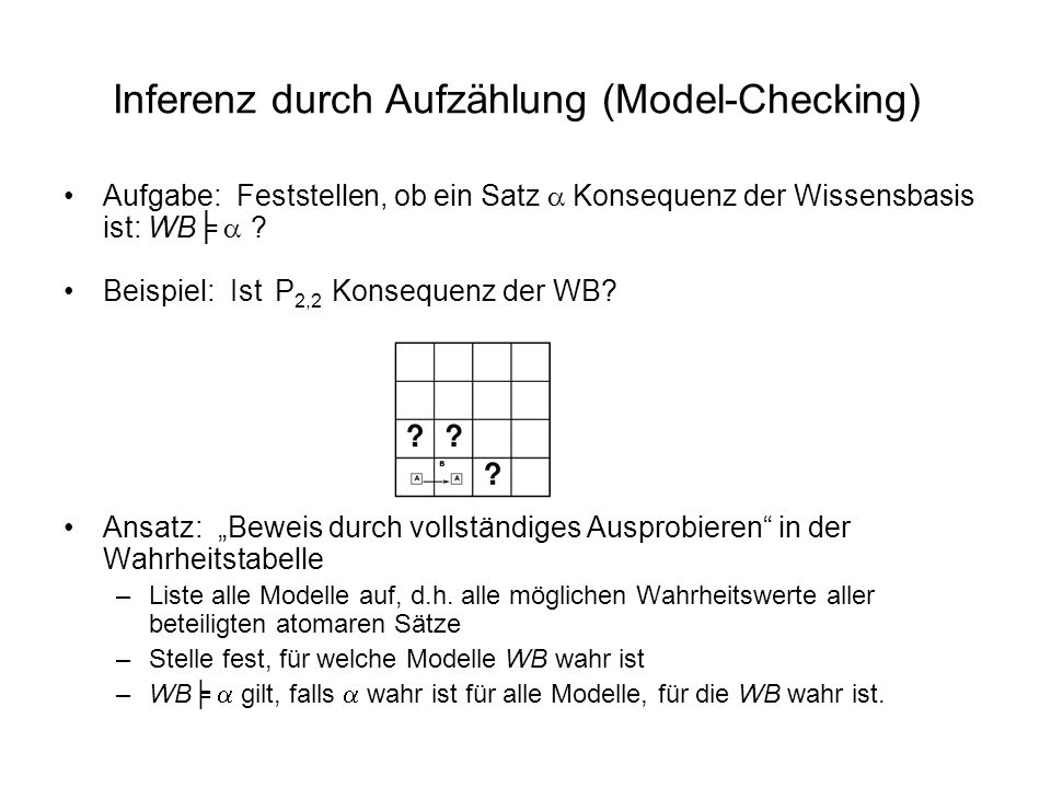 Inferenz durch Aufzählung (Model-Checking)
