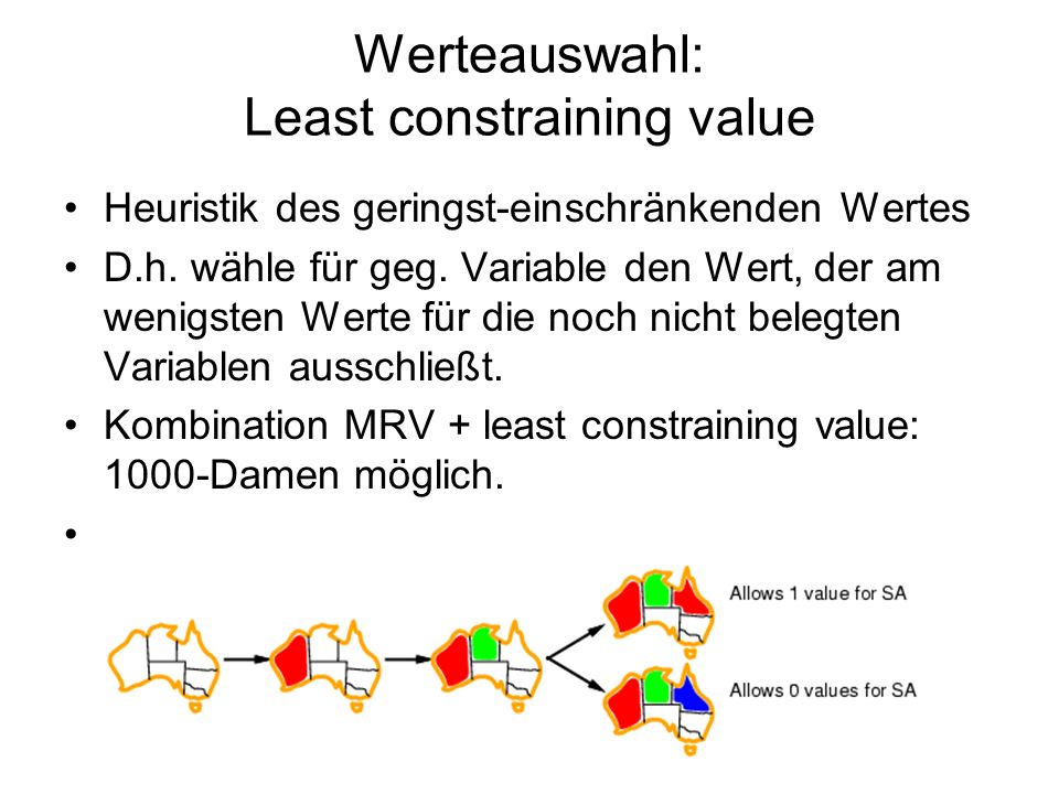 Werteauswahl: Least constraining value