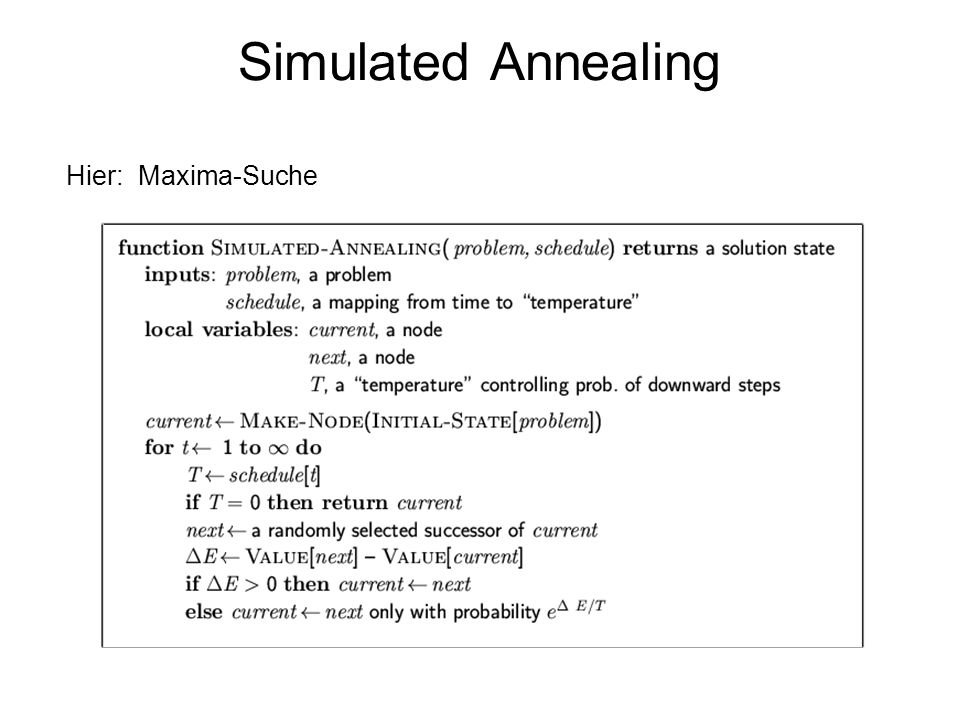 Simulated Annealing Hier: Maxima-Suche