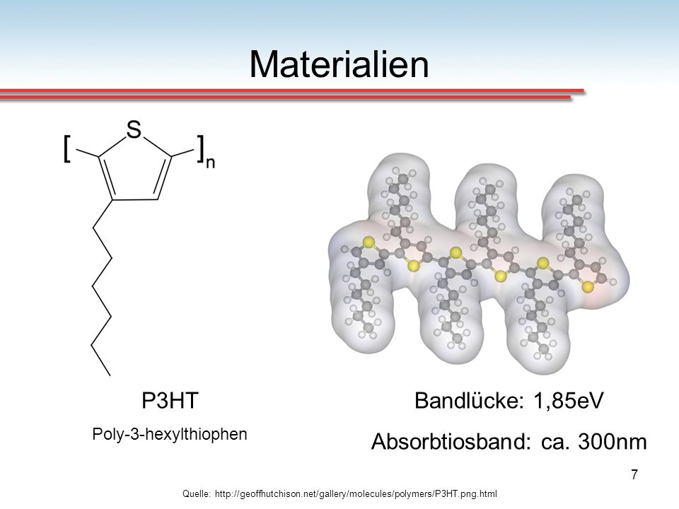 Materialien P3HT Bandlücke: 1,85eV Absorbtiosband: ca. 300nm
