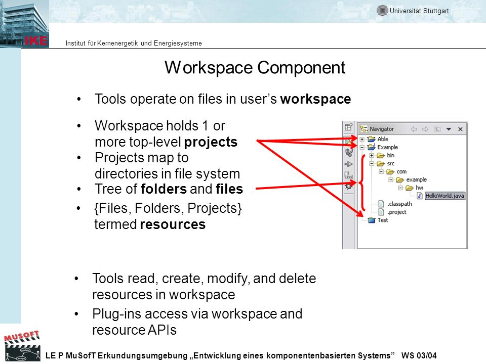 Workspace Component Tools operate on files in user's workspace