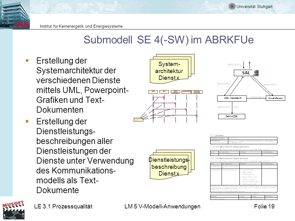 Submodell SE 4(-SW) im ABRKFUe