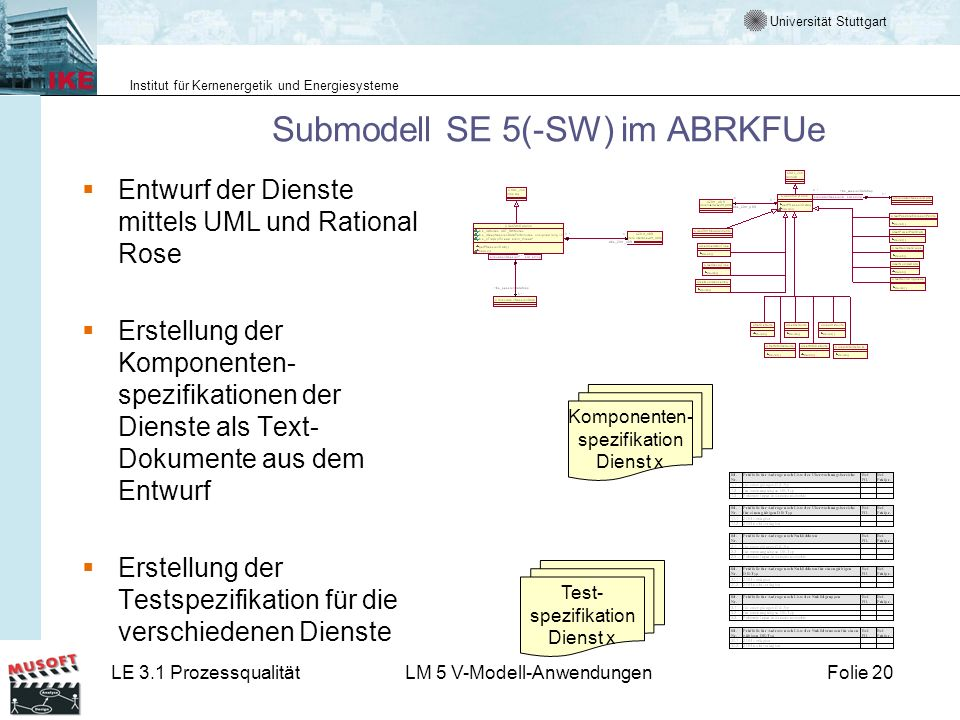 Submodell SE 5(-SW) im ABRKFUe