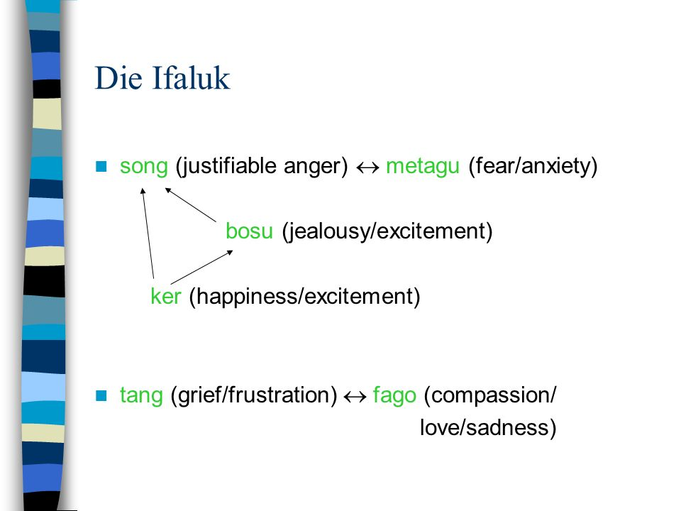 Die Ifaluk song (justifiable anger)  metagu (fear/anxiety)