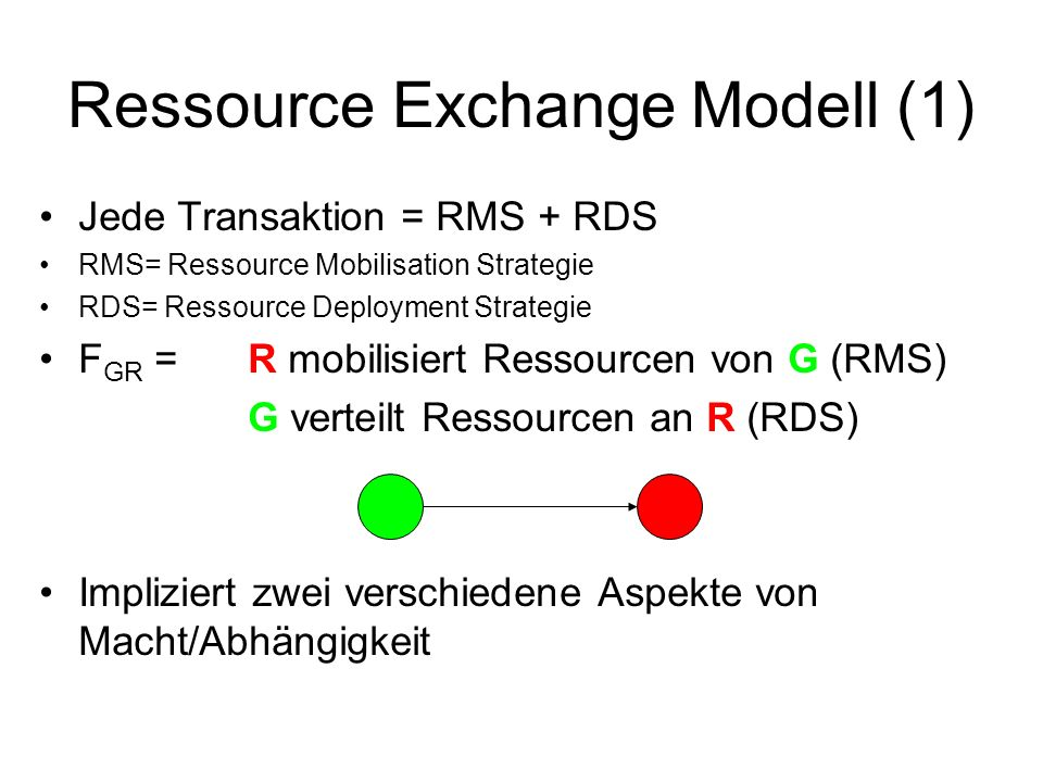 Ressource Exchange Modell (1)