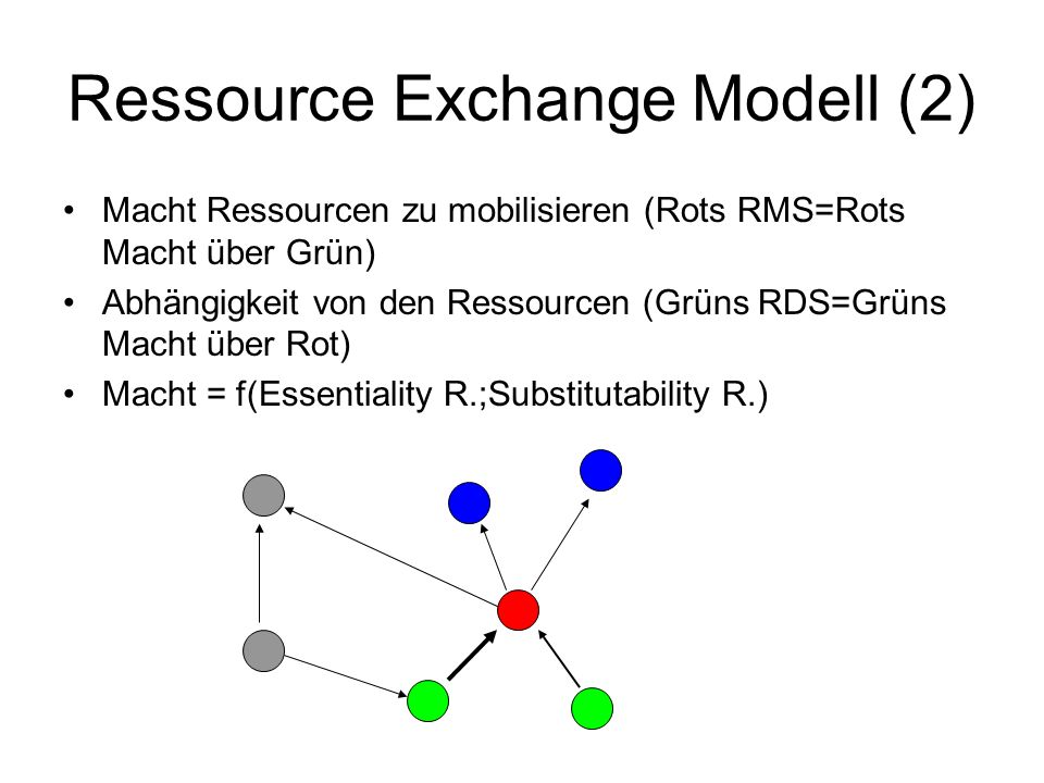 Ressource Exchange Modell (2)
