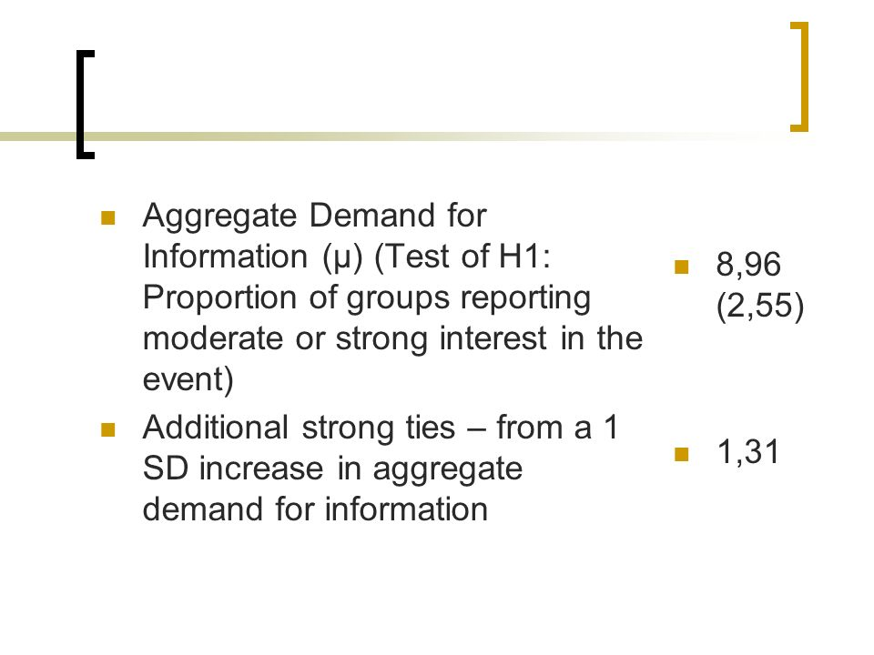 Aggregate Demand for Information (μ) (Test of H1: Proportion of groups reporting moderate or strong interest in the event)