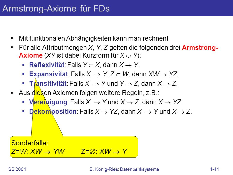 Armstrong-Axiome für FDs