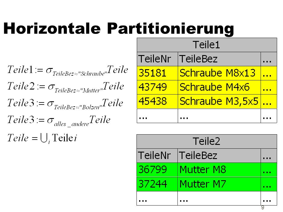 Horizontale Partitionierung