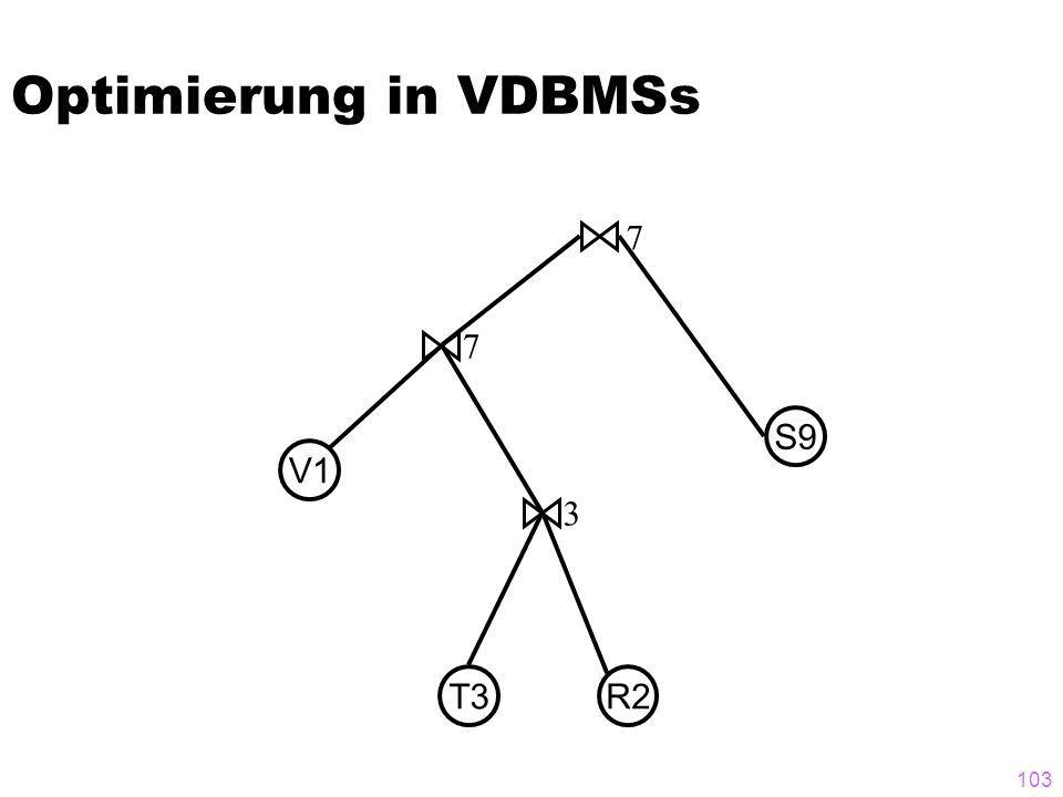 Optimierung in VDBMSs 7 7 S9 V1 3 T3 R2