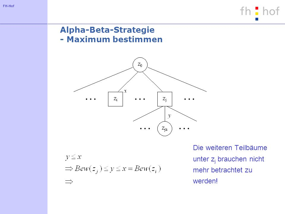 Alpha-Beta-Strategie - Maximum bestimmen