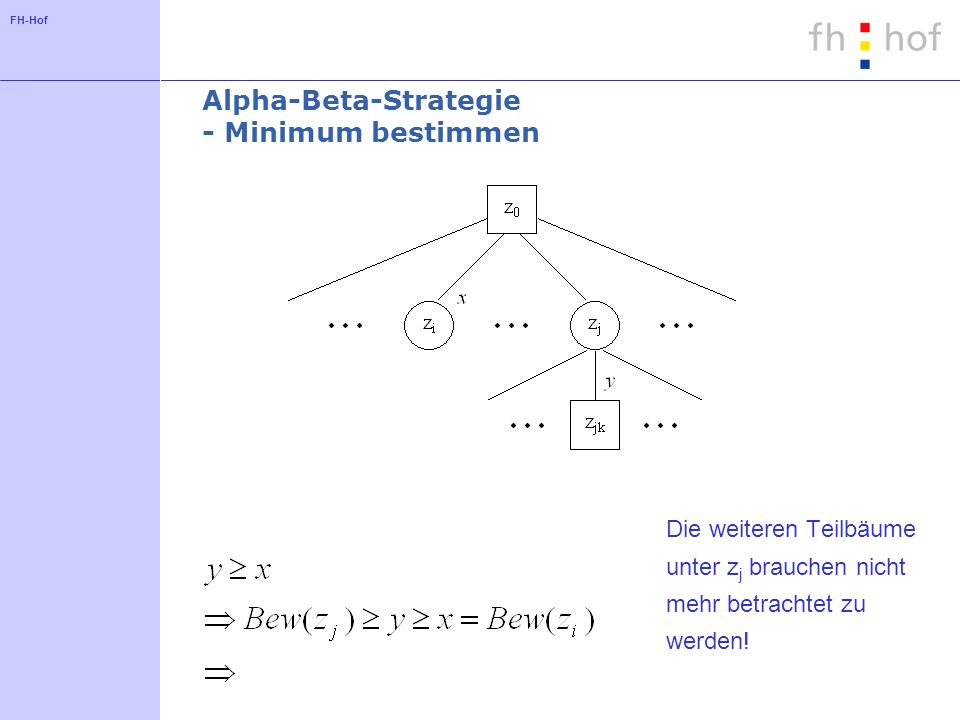 Alpha-Beta-Strategie - Minimum bestimmen