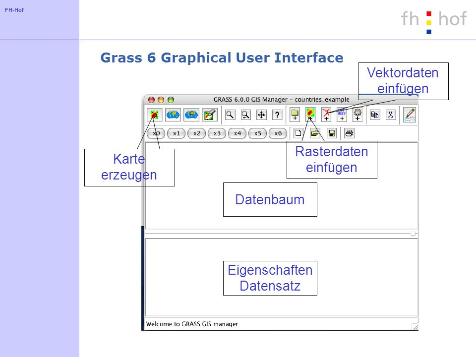 Grass 6 Graphical User Interface