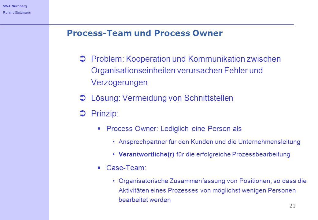 Process-Team und Process Owner