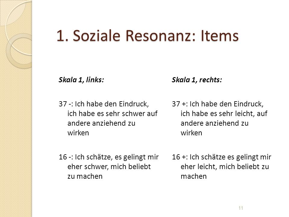 1. Soziale Resonanz: Items