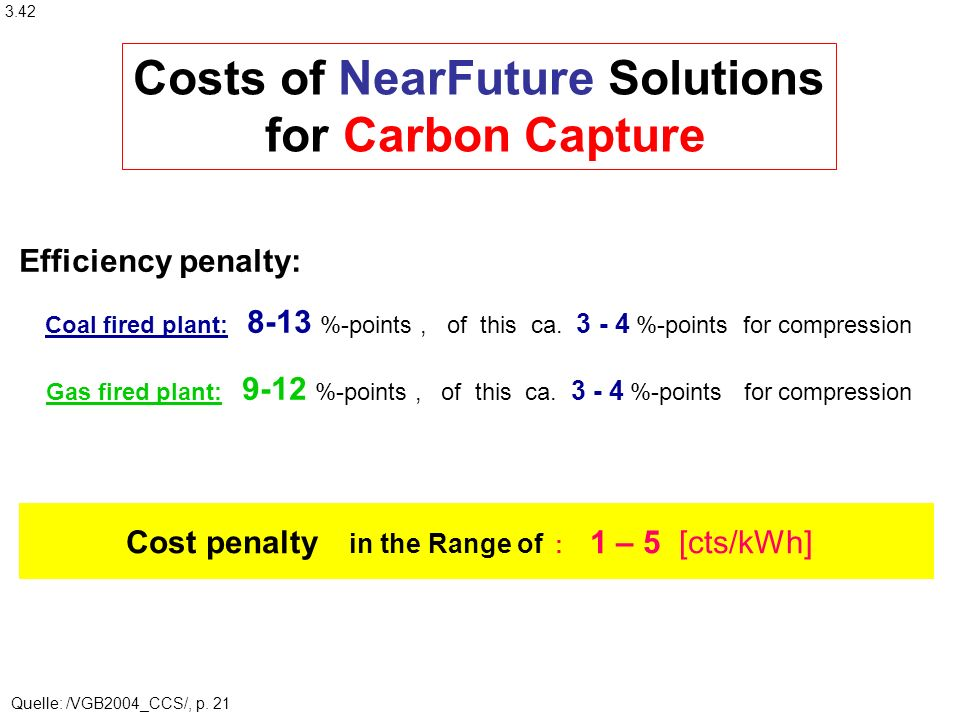 Costs of NearFuture Solutions