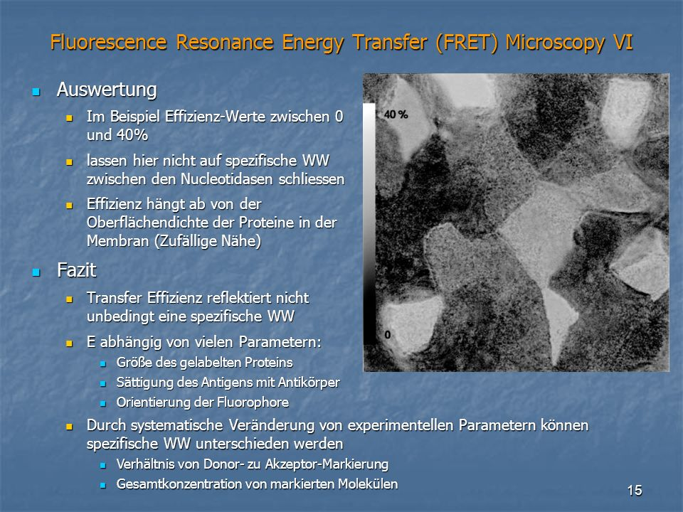 Fluorescence Resonance Energy Transfer (FRET) Microscopy VI