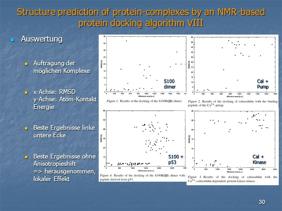 Structure prediction of protein-complexes by an NMR-based protein docking algorithm VIII