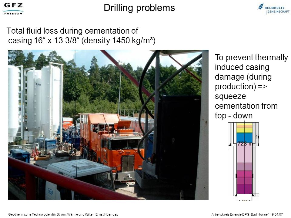 Drilling problems Total fluid loss during cementation of casing 16 x 13 3/8 (density 1450 kg/m³)