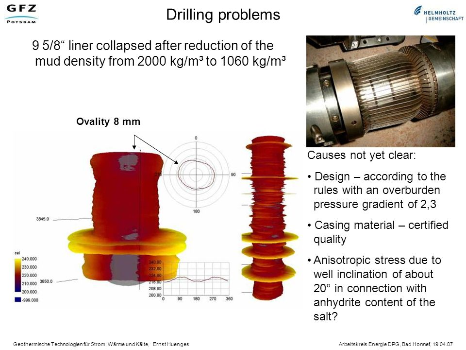 Drilling problems 9 5/8 liner collapsed after reduction of the mud density from 2000 kg/m³ to 1060 kg/m³.