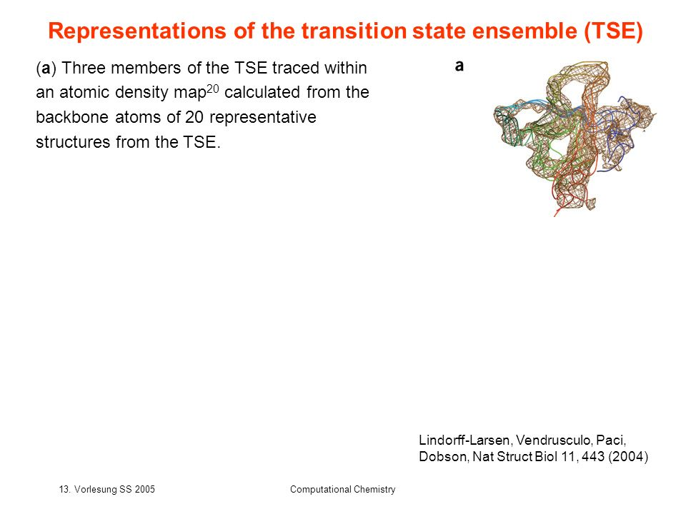 Representations of the transition state ensemble (TSE)