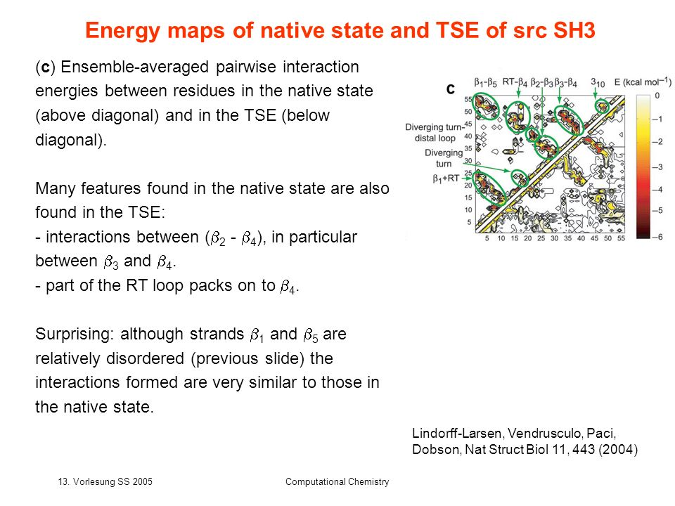 Energy maps of native state and TSE of src SH3