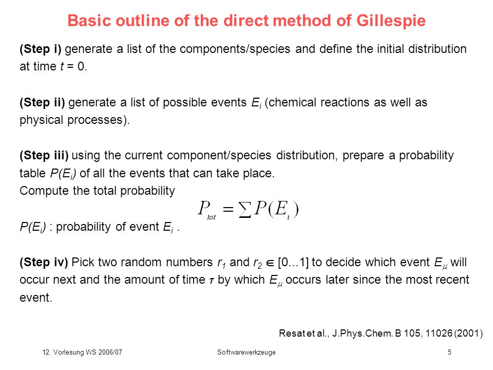 Basic outline of the direct method of Gillespie