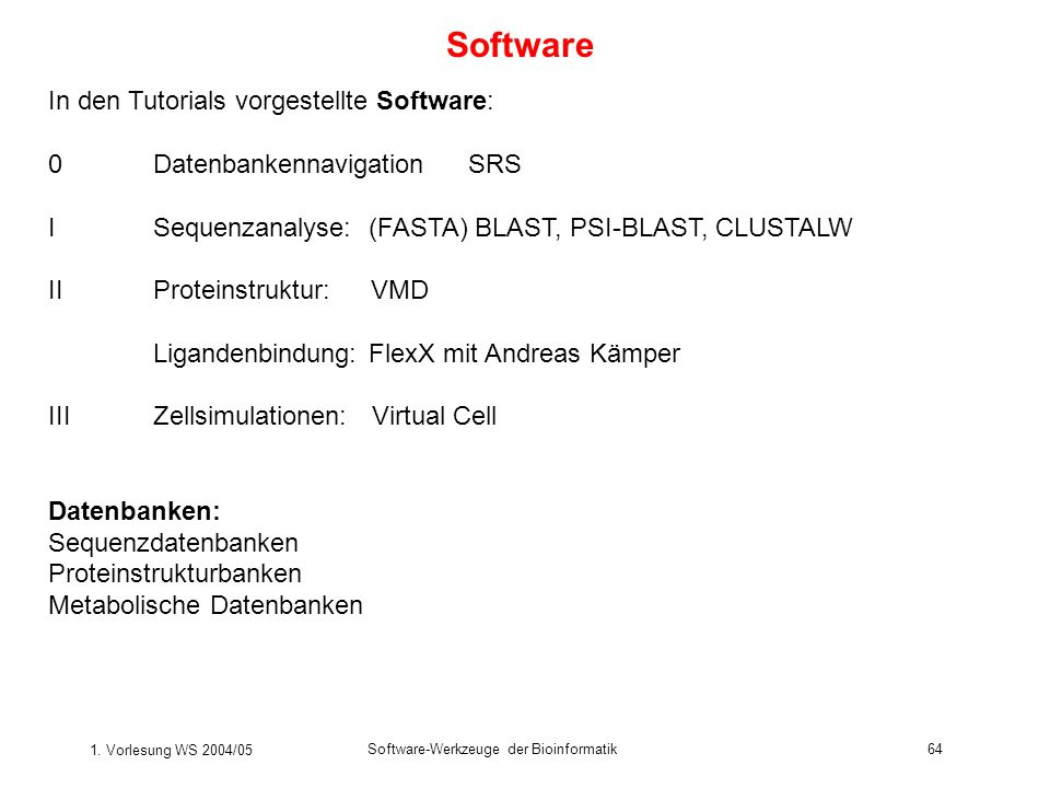 Software In den Tutorials vorgestellte Software:
