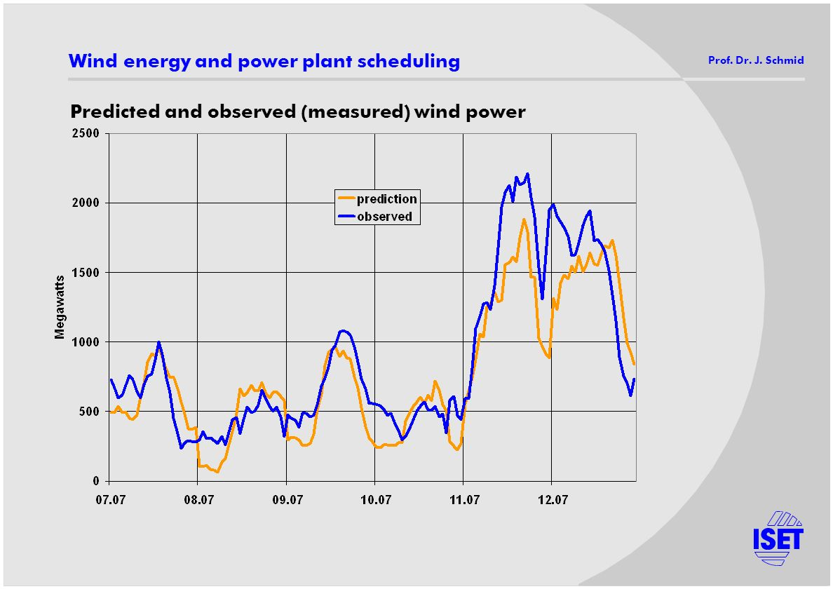 Wind energy and power plant scheduling