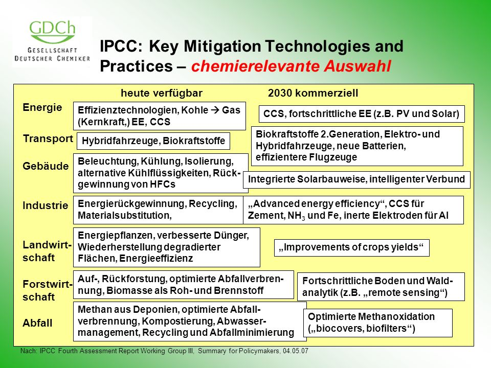 IPCC: Key Mitigation Technologies and Practices – chemierelevante Auswahl