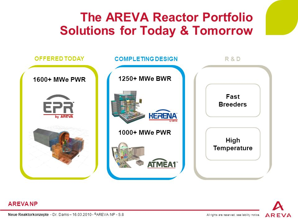 The AREVA Reactor Portfolio Solutions for Today & Tomorrow