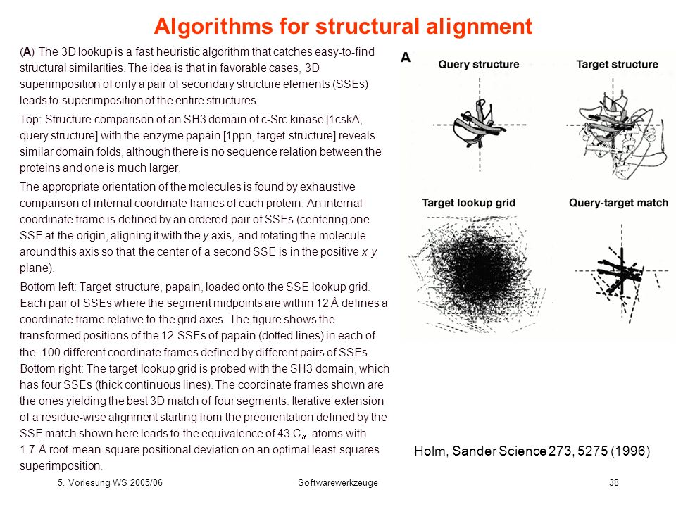 Algorithms for structural alignment