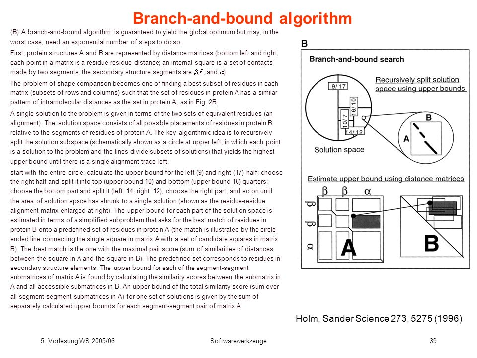 Branch-and-bound algorithm