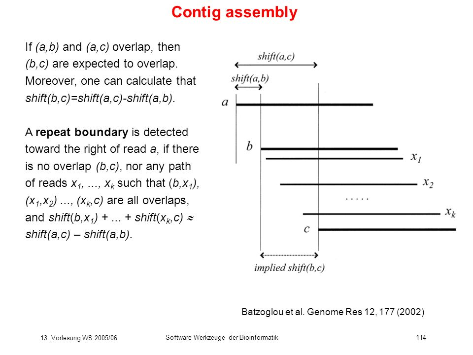 Contig assembly If (a,b) and (a,c) overlap, then (b,c) are expected to overlap. Moreover, one can calculate that shift(b,c)=shift(a,c)-shift(a,b).