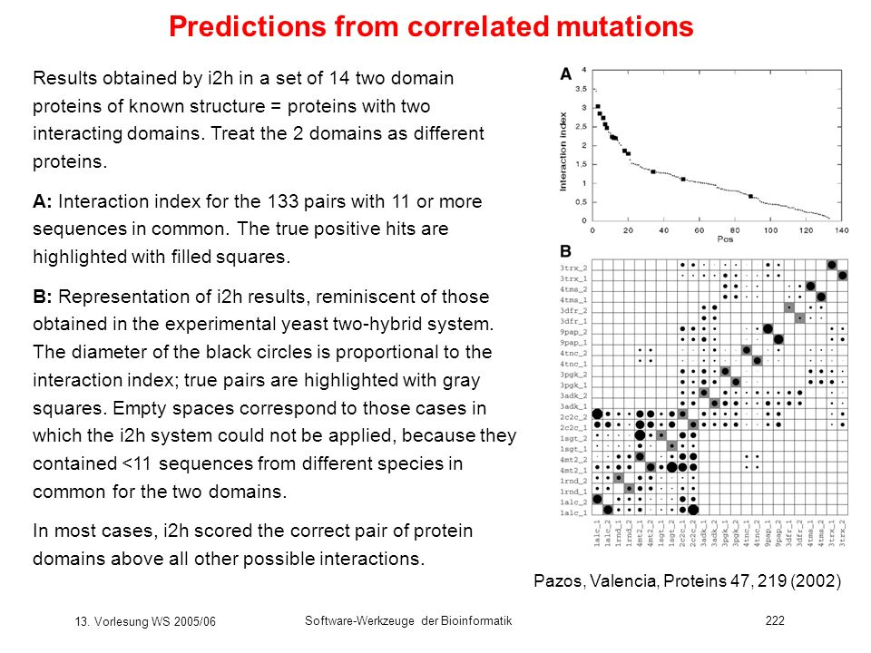 Predictions from correlated mutations
