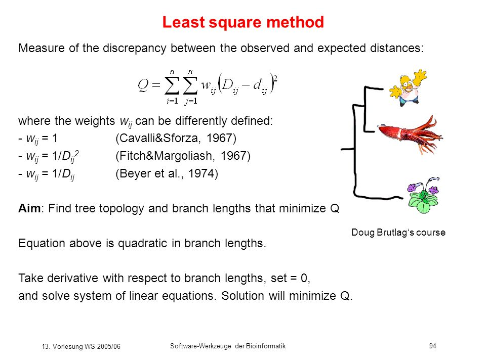 Least square method Measure of the discrepancy between the observed and expected distances: where the weights wij can be differently defined: